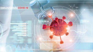 Photo of Asri Zaman Tehditleri: Virüs-Siber Operasyonlar-Dezenformasyon Üçgeni