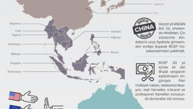 Photo of Dünyanın en büyük ticaret anlaşması