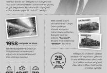 Photo of Türk Demiryolu Tarihinin İlk Milli Lokomotifleri Bozkurt ve Karakurt